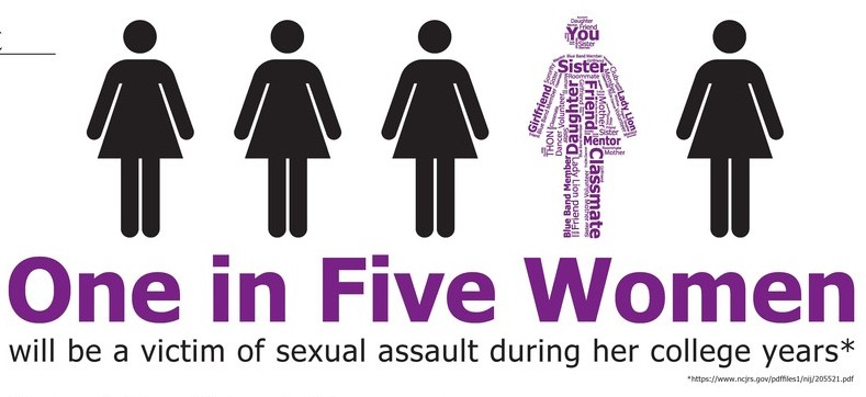Opinion sexual assault and college students